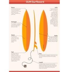 Gun surfboard infographics vector