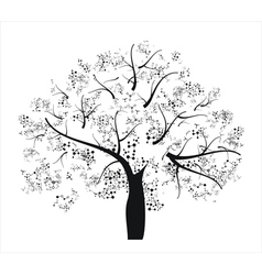 Molecule tree vector