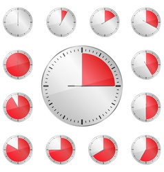 Timers vector