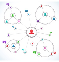 Social media circles network vector