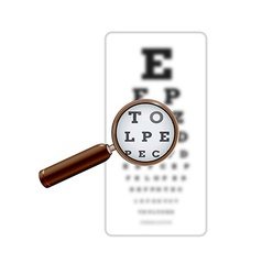 Sharp and unsharp snellen chart with magnifying vector