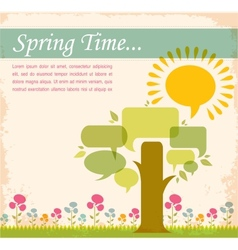 Spring time speech bubble meadow vector
