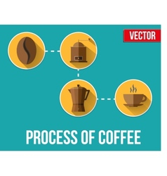Coffee making - process in flat design vector