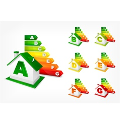 Different energy efficiency rating and house vector