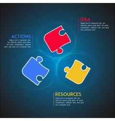 Idea resources actions infographic diagram vector