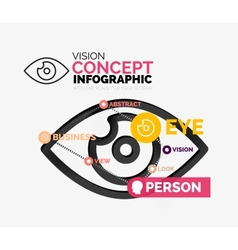 Vision eye infographic conceptual composition vector