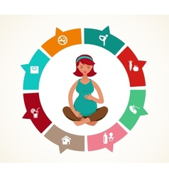 Pregnancy and birth infographics yoga vector