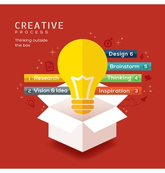 Think outside the box creative idea vector