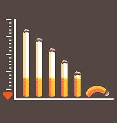Cigarette graph concept for no smoking vector