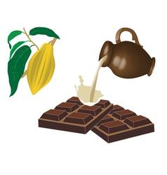Milk chocolate vector