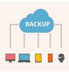 Cloud service vector