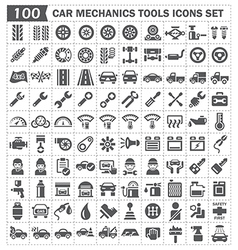 Mechanics icon vector
