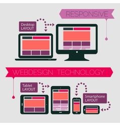 Responsive webdesign technology page design vector