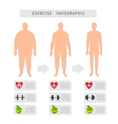 Fitness exercise progress infographic vector