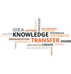 Word cloud knowledge transfer vector