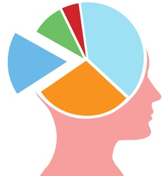 Mind share person has a head for business as a fin vector