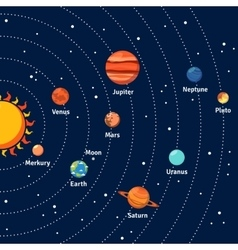 Solar system orbits and planets background vector