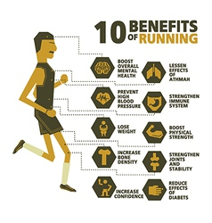 10 benefits of running design vector