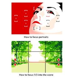 Camera focusing vector