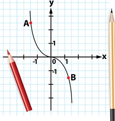 Pencils and mathematical function graph vector