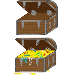Chest vector