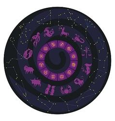 Zodiac wheel vector