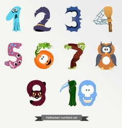 Numbers like symbols of the halloween vector