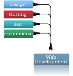 Web development hosting seo plug in vector