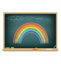 Drawing rainbow by a chalk vector