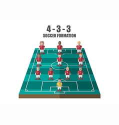 Soccer strategy 4-3-3 perspective pitch vector