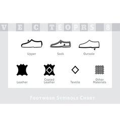 Footwear label symbol vector