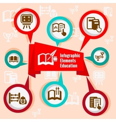 Infographic concept education vector