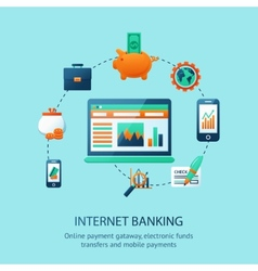 Internet banking poster vector