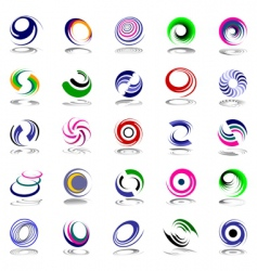 Spiral movement and rotation vector