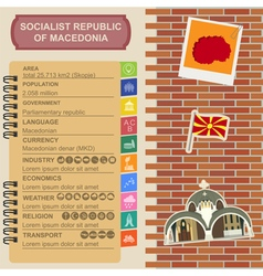 Macedonia infographics statistical data sights vector