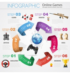 Online games infographics vector