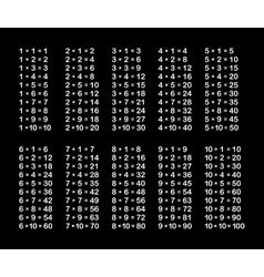 Multiplication table on black school blackboard vector