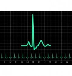 Electrocardiogram ekg vector