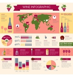 Wine production and distribution infographic vector
