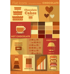 Chocolate retro labels vector