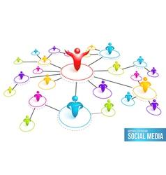 Social media network vector
