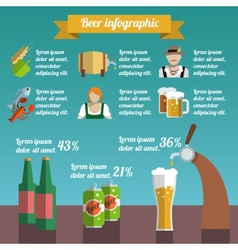 Beer infographic set vector