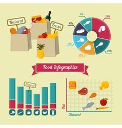 Supermarket foods infographics elements vector