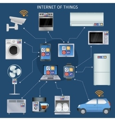 Internet of things infographic icons set vector