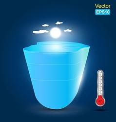 Sunlight vector