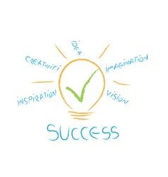 Ideea for success vector