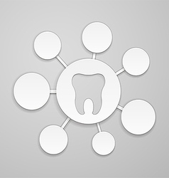 Circles of different sizes around the tooth vector