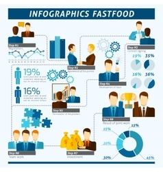 Partnership infographics set vector
