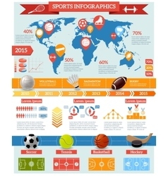 Sport infographics set vector