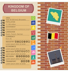 Belgium infographics statistical data sights vector